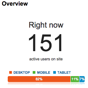 Google Analytics Realtime 2.jpg